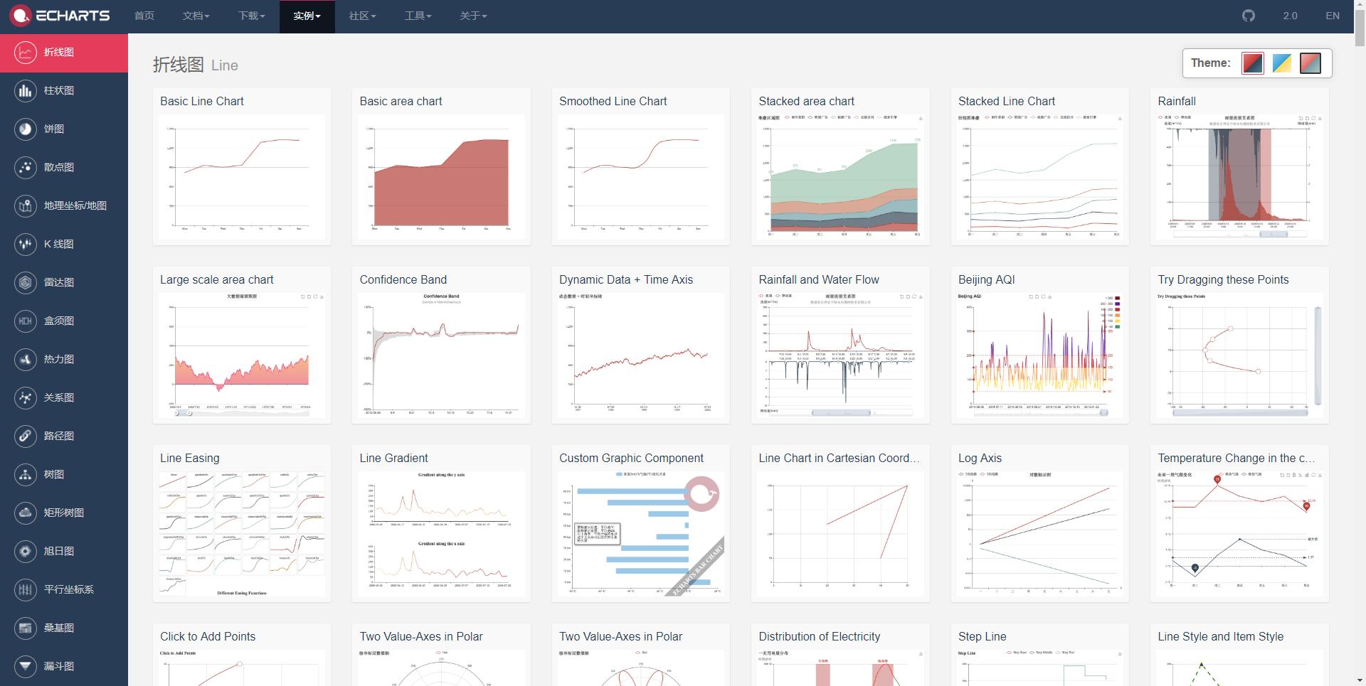 实用大数据可视化工具集推荐