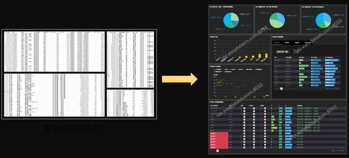 将可视化做到简单易懂高效且具美感,就是好的数据可视化